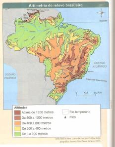 brasil altitudes